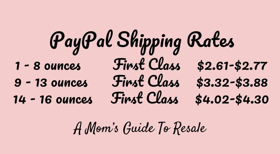 paypal rates
